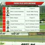 Inside Racing Grand Prix XIII  Clark International Speedway  Qualifying Sessions